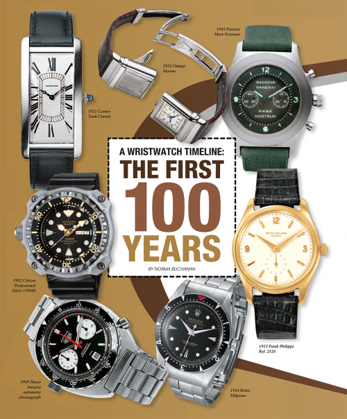 A Wristwatch Timeline: The First 100 Years